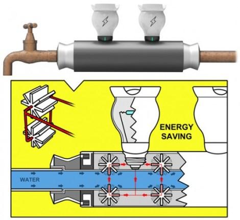 inside-es-pipe-waterwheel-e1341512399874