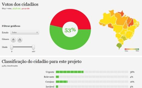 votenaweb8